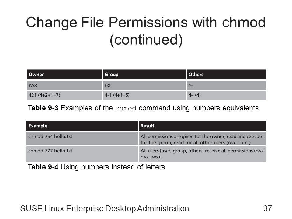 SUSE Linux Enterprise Desktop Administration Chapter 9