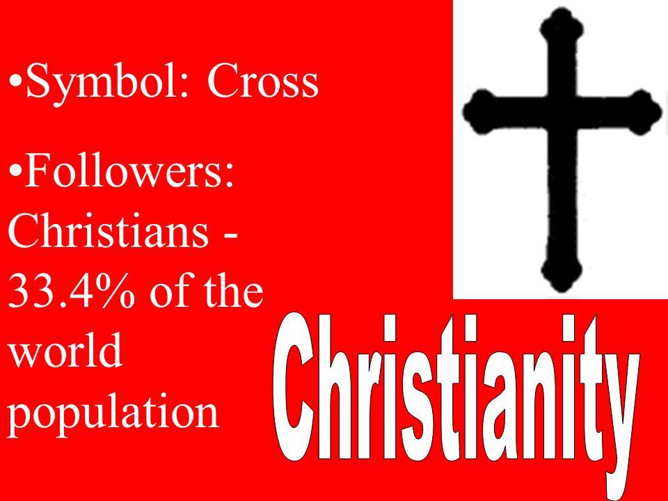 Symbol Cross Followers Christians Of The World Population Ppt