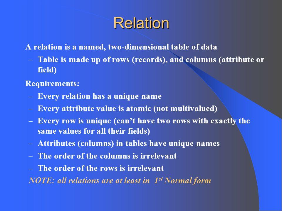 Logical Database Design And The Relational Model Ppt Download