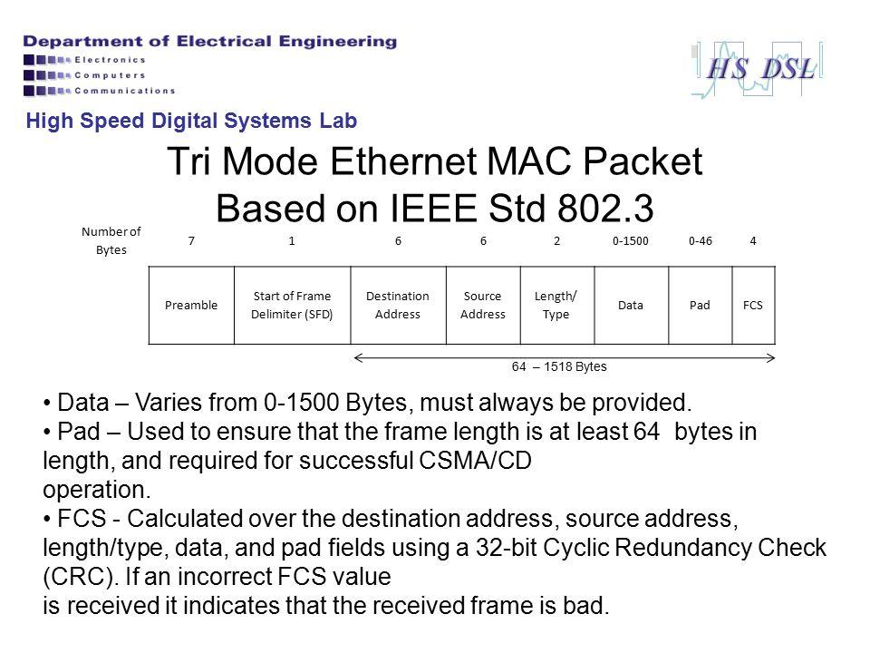 Project D02209: FPGA Bridge between High Speed Channel