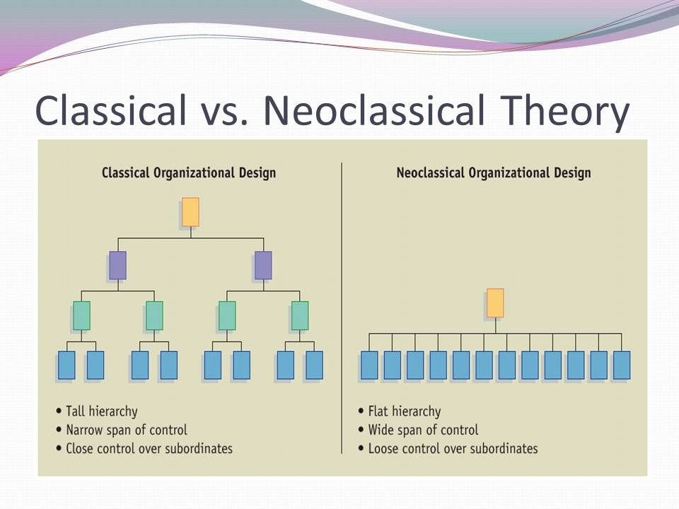 classical vs resource based theory As resource-based theory is extended to studying economic value creation in transitional economies and intellectual property (takeyama, 1997), property rights theory will take on even greater managerial significance.
