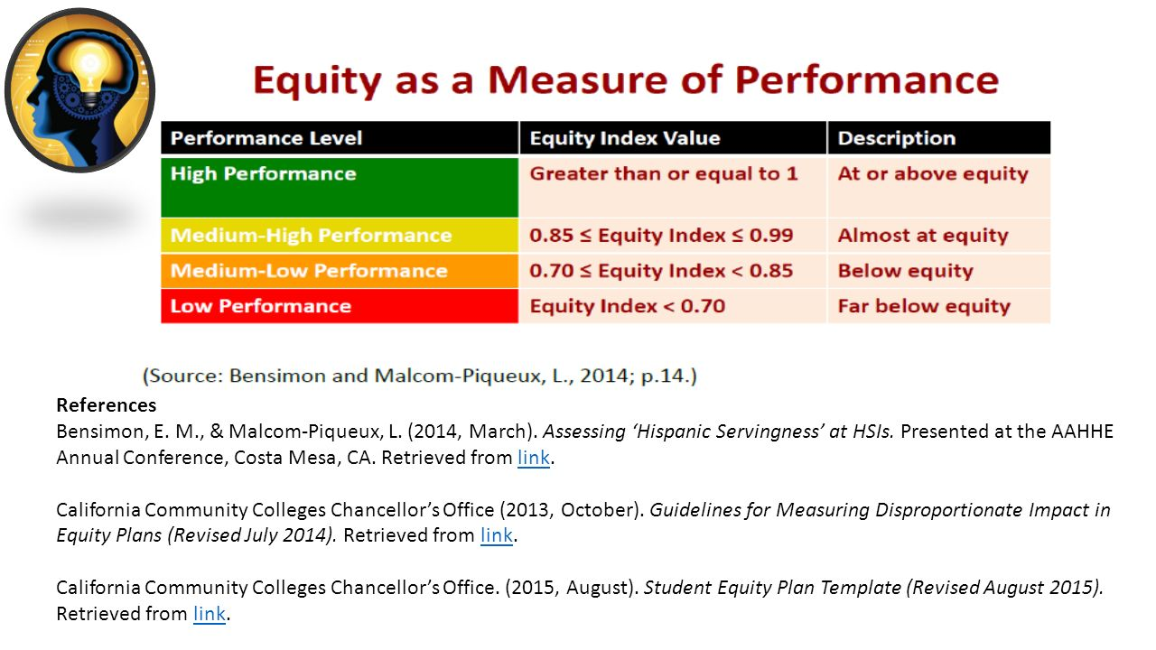 Student equity plan campus based research methodology ppt download 6 references bensimon maxwellsz