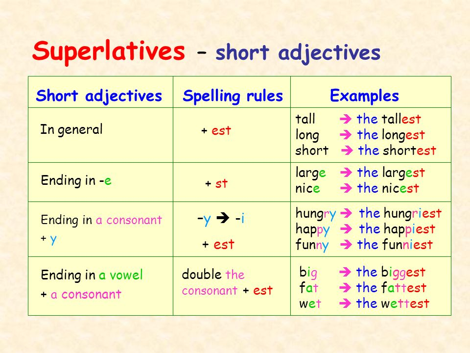 primary six we use superlatives when we compare three or more