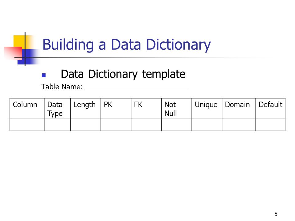 5 5 building a data dictionary data dictionary template table name columndata type lengthpkfknot null uniquedomaindefault