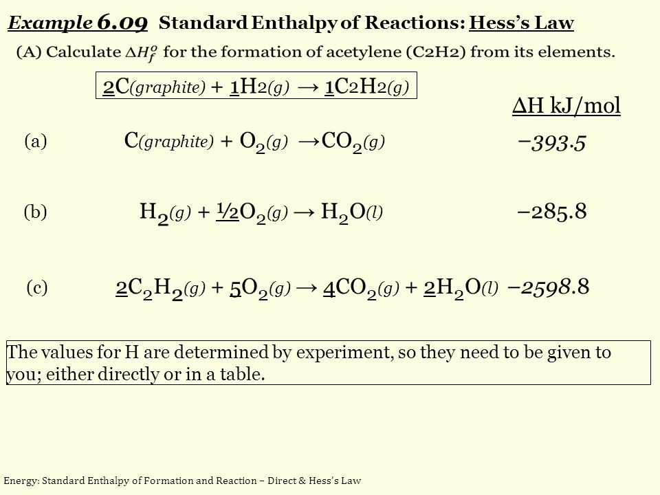 write a balanced chemical equation for the standard formation reaction of liquid ethanol