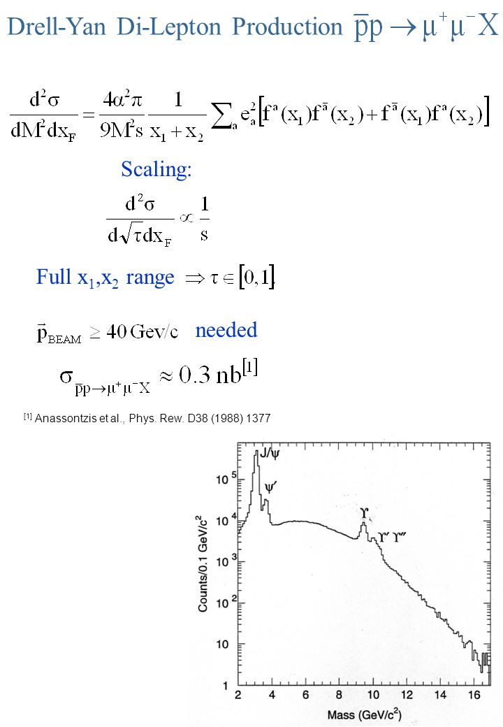 Drell-Yan Di-Lepton Production Why Drell-Yan? Asymmetries Depend On PD Only  (SIDIS→convolution With QFF) Why ? Each Valence Quark Can Contribuite To  The. - Ppt Download