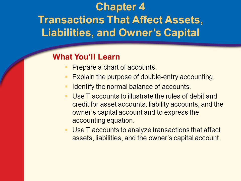 horgrens accounting beginners chapters essay Accounting equation components assets an asset is a resource that is owned or controlled by the company to be used for future benefits some assets are tangible like cash while others are theoretical or intangible like goodwill or copyrights.
