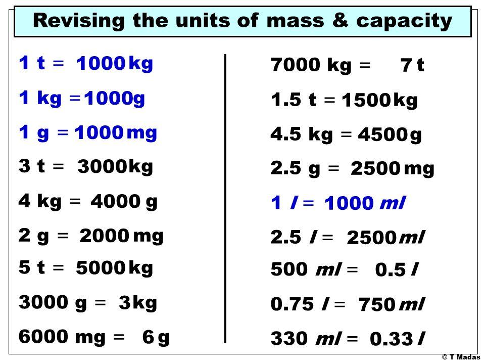 T Madas  1 m = cm cm = mm 10 1 km = m m = cm cm = mm 40 3 km