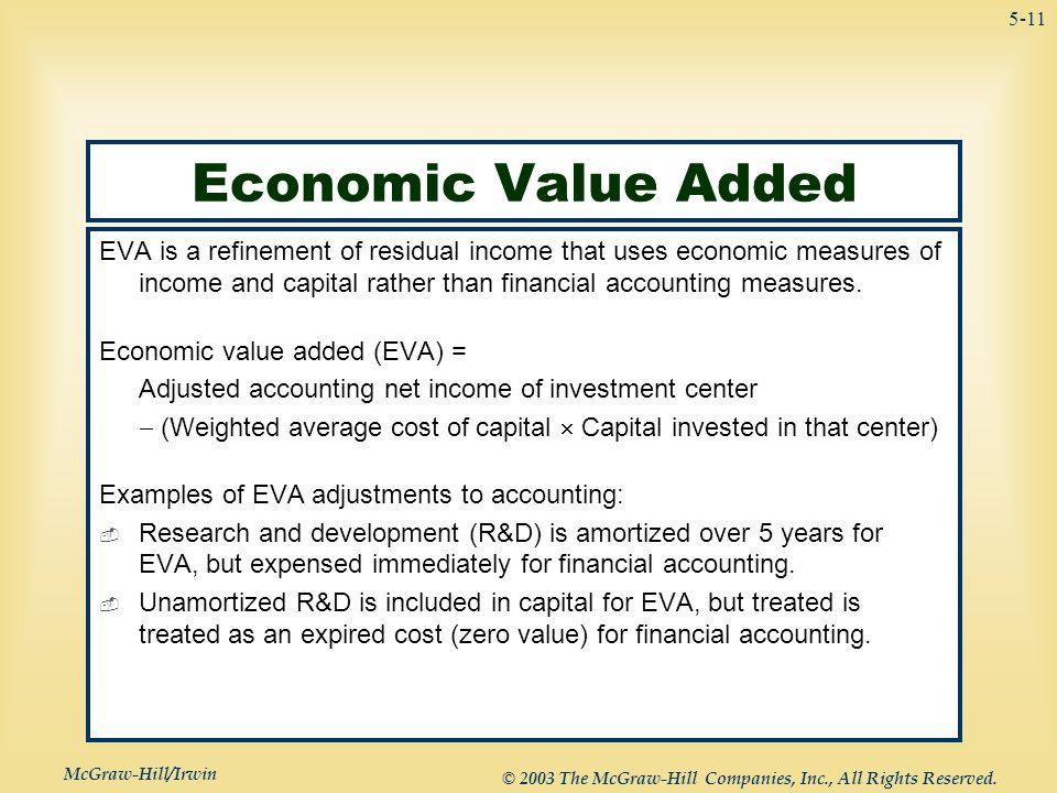 Quiz & worksheet economic value added | study. Com.