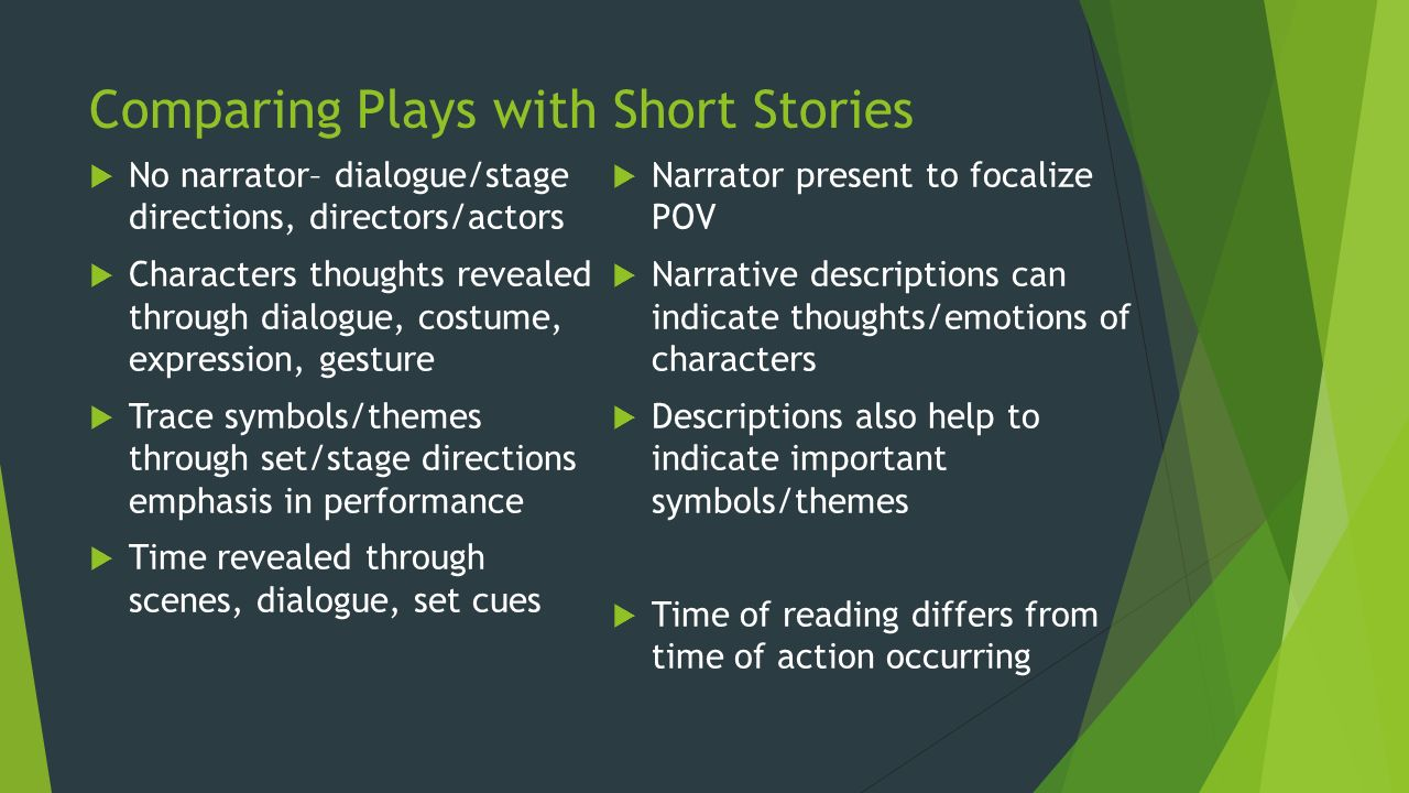 Intro To Reading Drama And Susan Glaspells Trifles See Also Pages