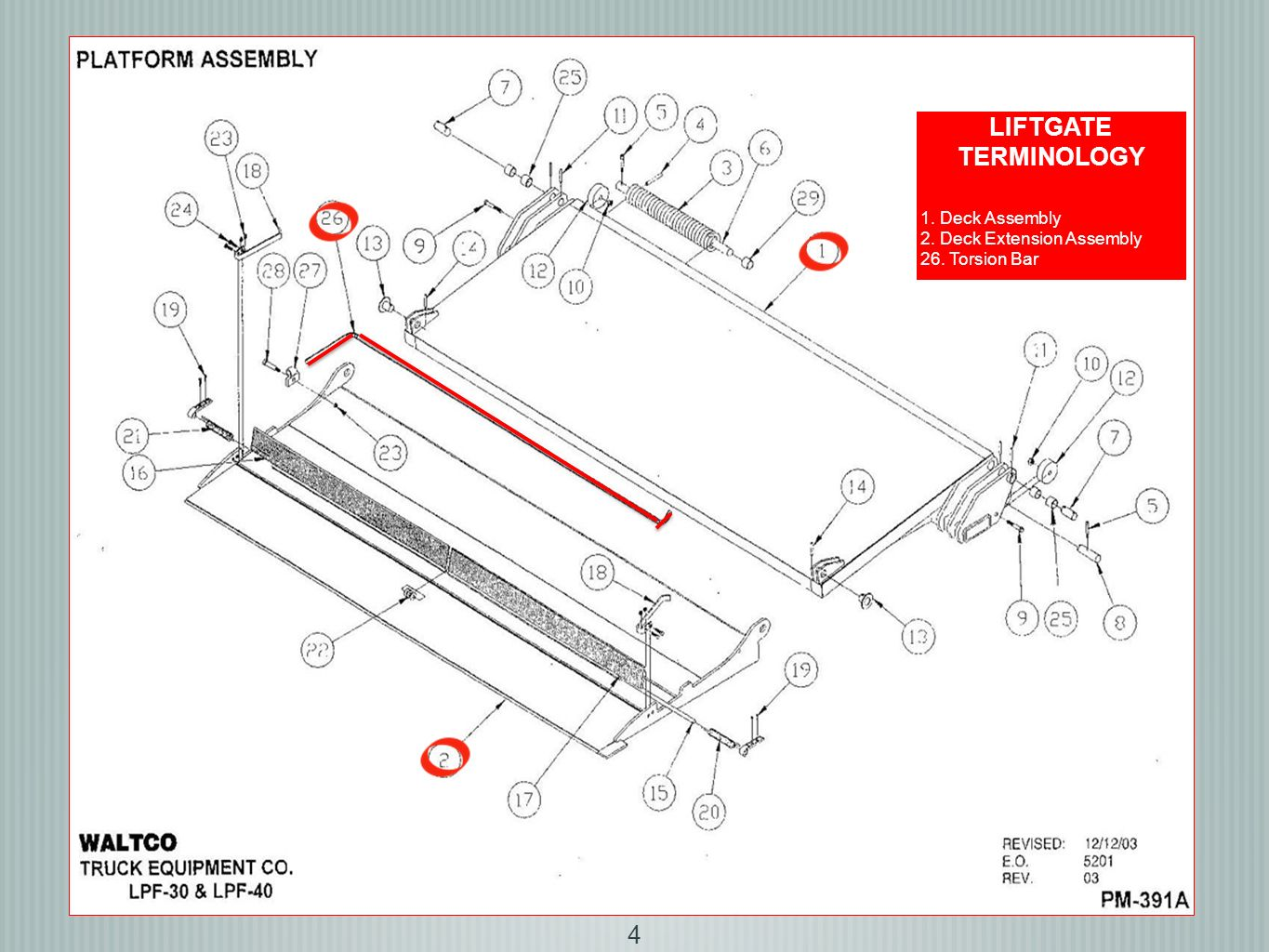 1 Trucker V Penske Waltco Civil Action No Ppt Download Wiring Diagram 4 Liftgate Terminology Deck Assembly 2 Extension 26 Torsion Bar