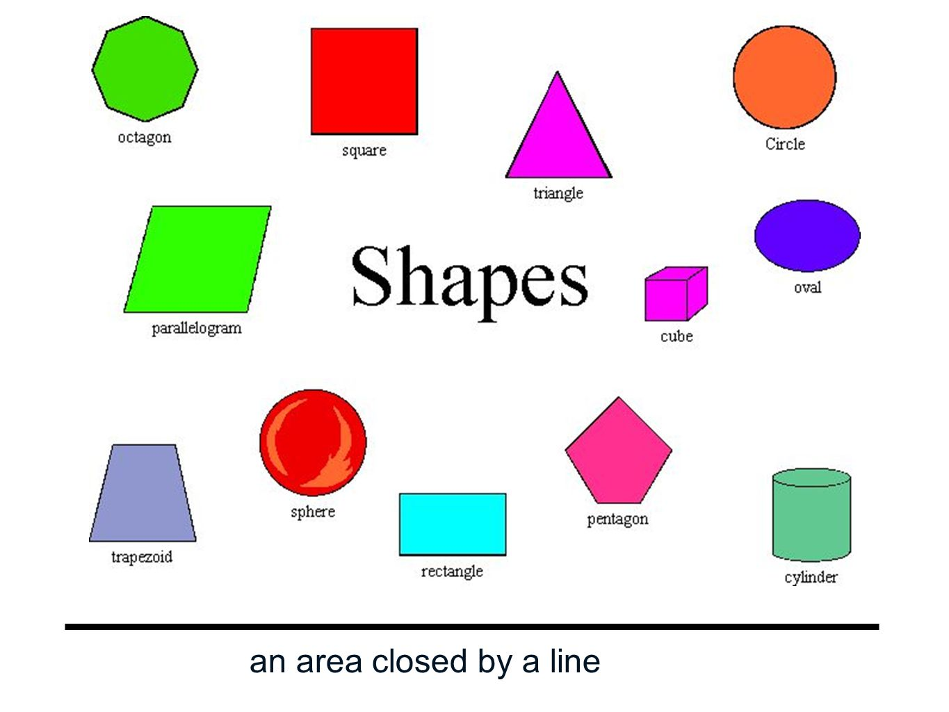 Shape Tracing Circle Pentagon Oval expression word problems ...
