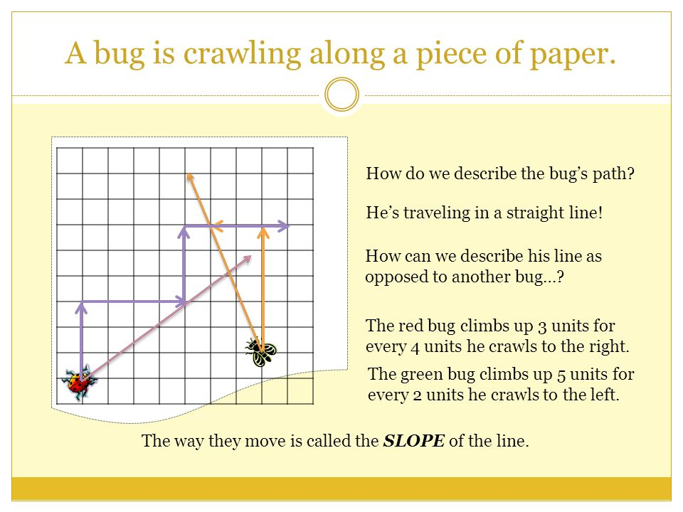 Agenda Tisk Problemsno Mm Homework Check Lesson 11 2 Slope Of A