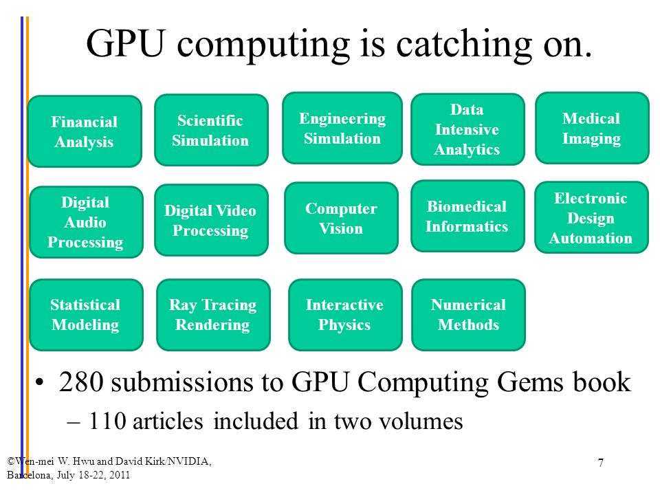 GPU computing is catching on.
