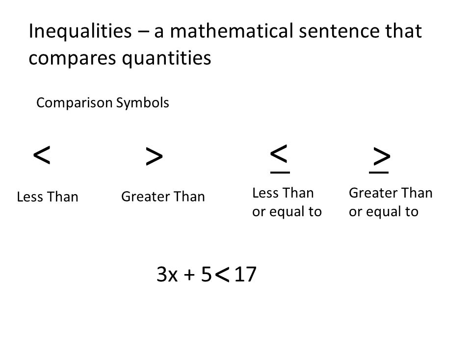 Equations And Inequalities Equation A Sentence Stating That Two