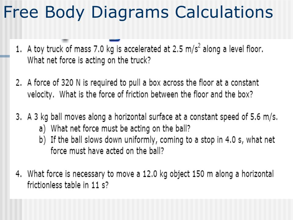 Forces inertia mass weight newtons law types of forces free body 46 free body diagrams calculations ccuart Images