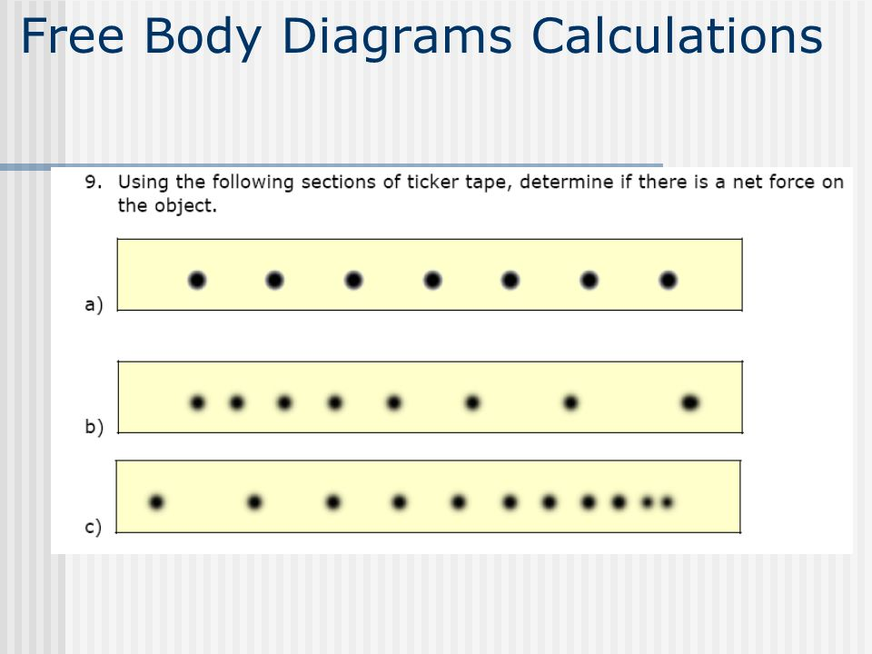 Forces inertia mass weight newtons law types of forces free body 50 free body diagrams calculations ccuart Images