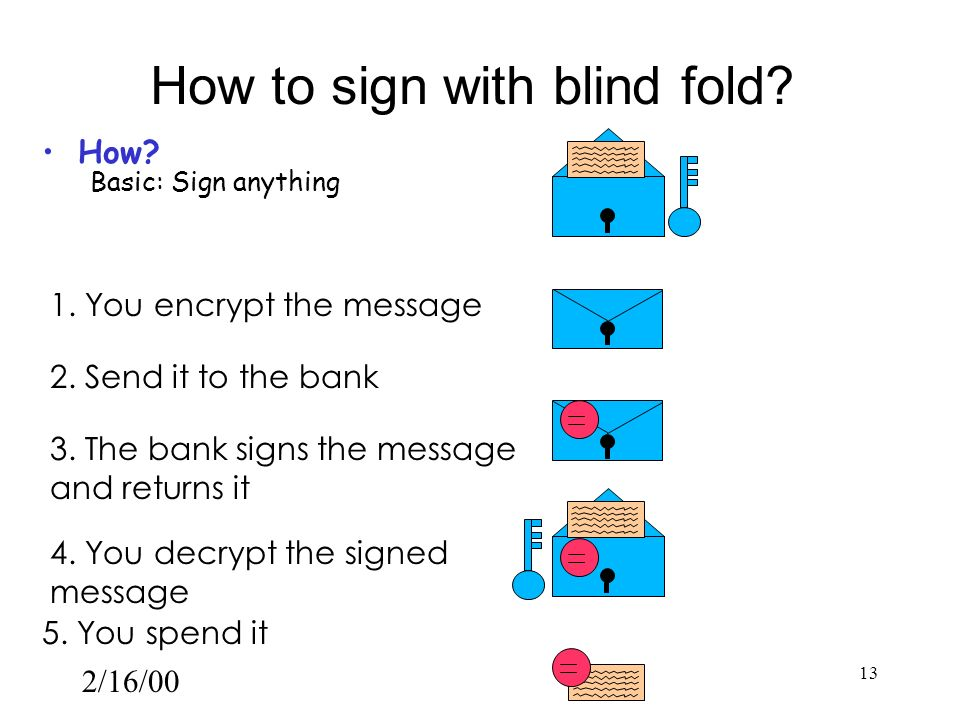 2/16/00 13 How to sign with blind fold. How. Basic: Sign anything 1.