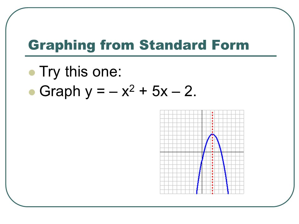 Graphing Quadratic Equations A Step By Step Guide With Practice