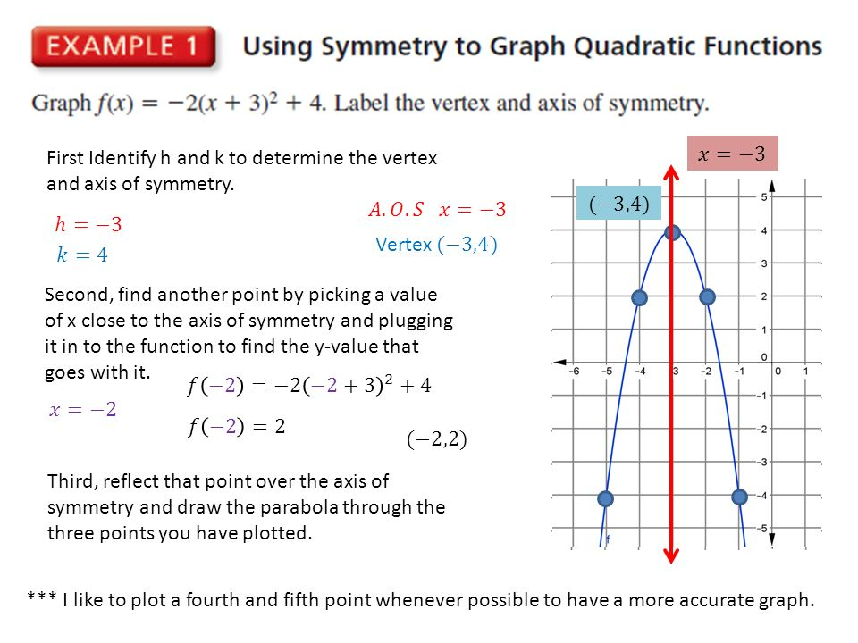 Graphing Quadratic Functions fxax2bxc ALGE Worksheet moreover  besides Characteristics Of Quadratic Functions Worksheet   Lobo Black as well Math 20 1 Chapter 3 Quadratic Functions   ppt download also Worksheets Quadratic Functions Worksheet Inequalities ly as well Characteristics Of Quadratic Functions Math Alge 8 2 Worksheet in addition Quadratic Function Forms Math Graphing Quadratics In Standard Form moreover Worksheet Practice PACKET further  likewise  additionally Graphs of Quadratic Functions   CK 12 Foundation besides Features of Quadratic Functions Worksheet by Alge is My Domain furthermore Characteristics Of Quadratic Functions Worksheets   Teaching likewise Characteristics of Quadratic Functions Section 2 2 beginning on page likewise Characteristics of Quadratic Functions also 17 Unique solving Using the Quadratic Worksheet   Cross. on characteristics of quadratic functions worksheet