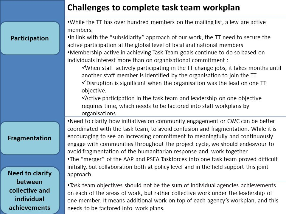 Challenges to complete task team workplan Participation While the TT has over hundred members on the mailing list, a few are active members.