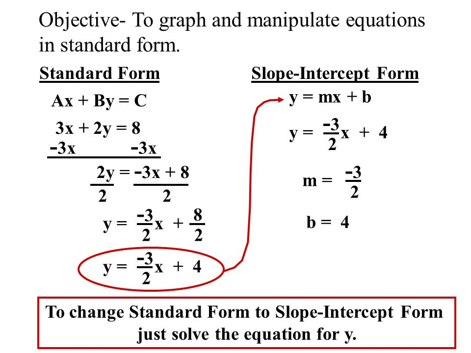 53 Standard Form Of A Line Finding An Equation Given Two Points