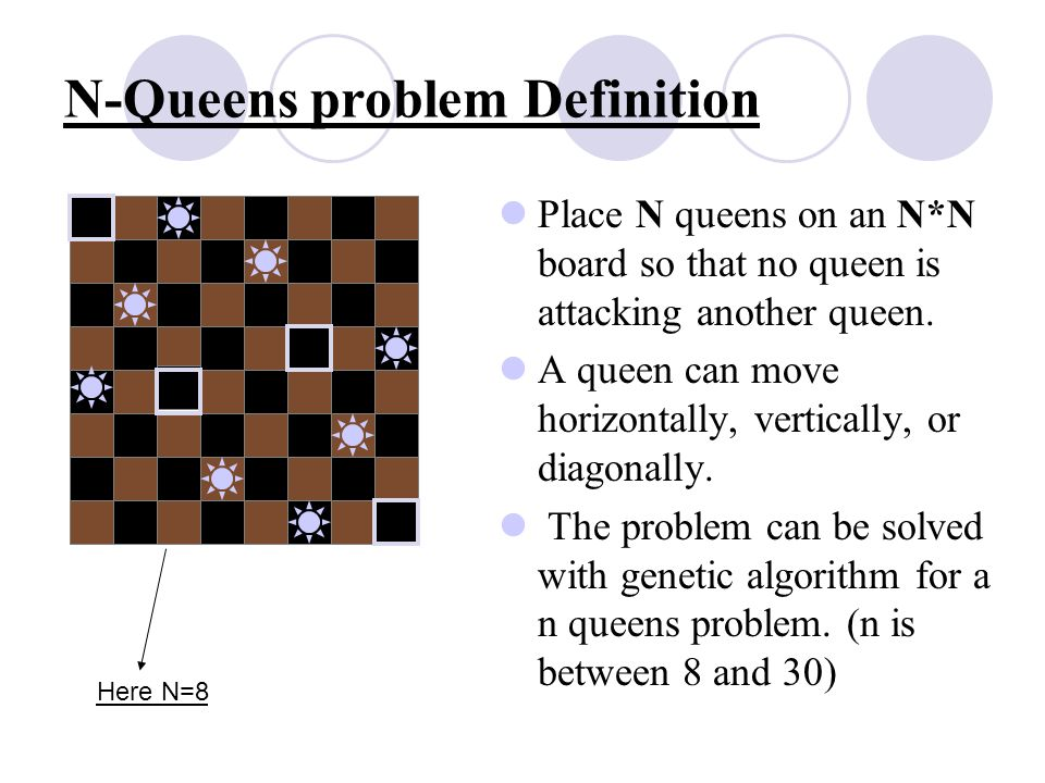 N Queens Solution With Genetic Algorithm By Mohammad A Ismael