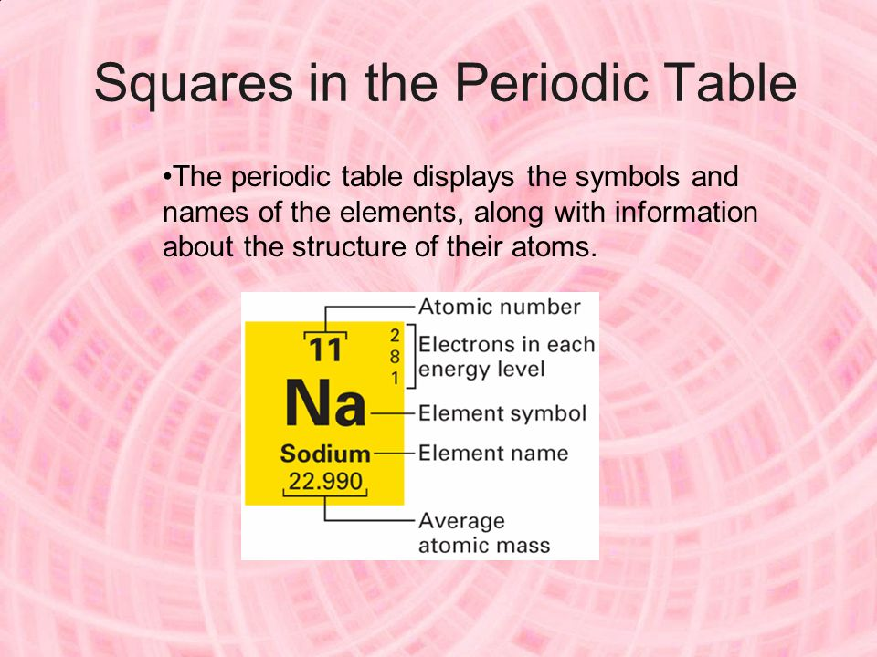 Chapter 5 the periodic law chapter 5 the periodic law 51 history 26 squares in the periodic table the periodic table displays the symbols and names of the elements along with information about the structure of their urtaz Choice Image