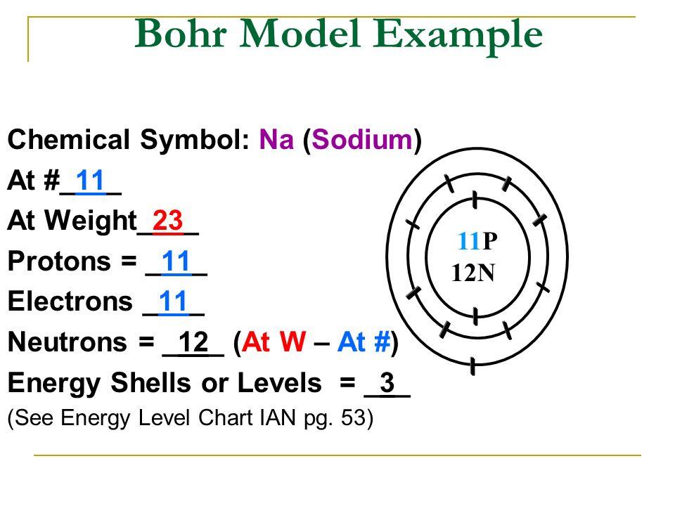 Bohr Dot Diagram Group 17 Schematic Diagrams