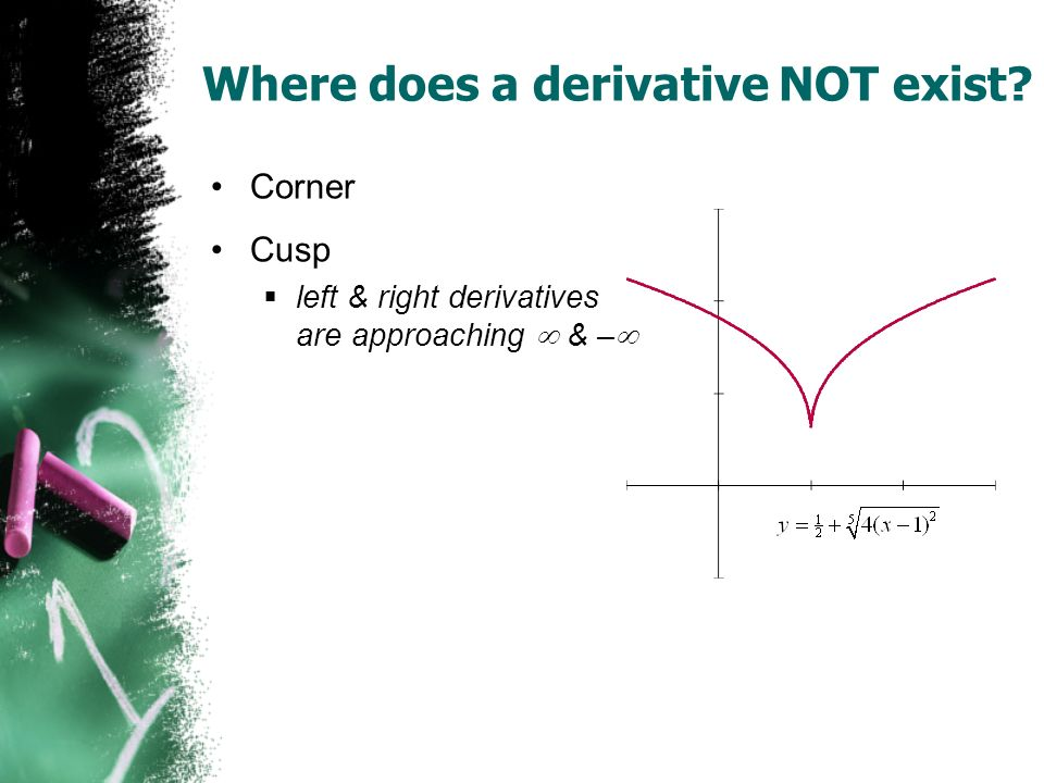 Where does a derivative NOT exist Corner Cusp  left & right derivatives are approaching  & – 