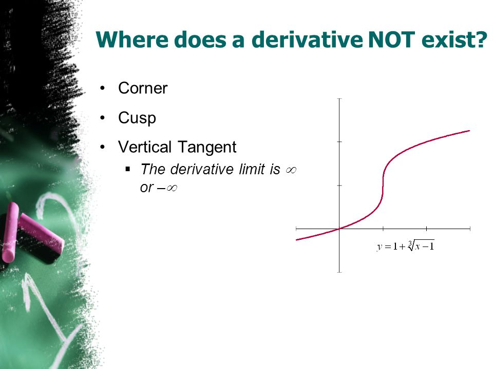 Where does a derivative NOT exist Corner Cusp Vertical Tangent  The derivative limit is  or – 