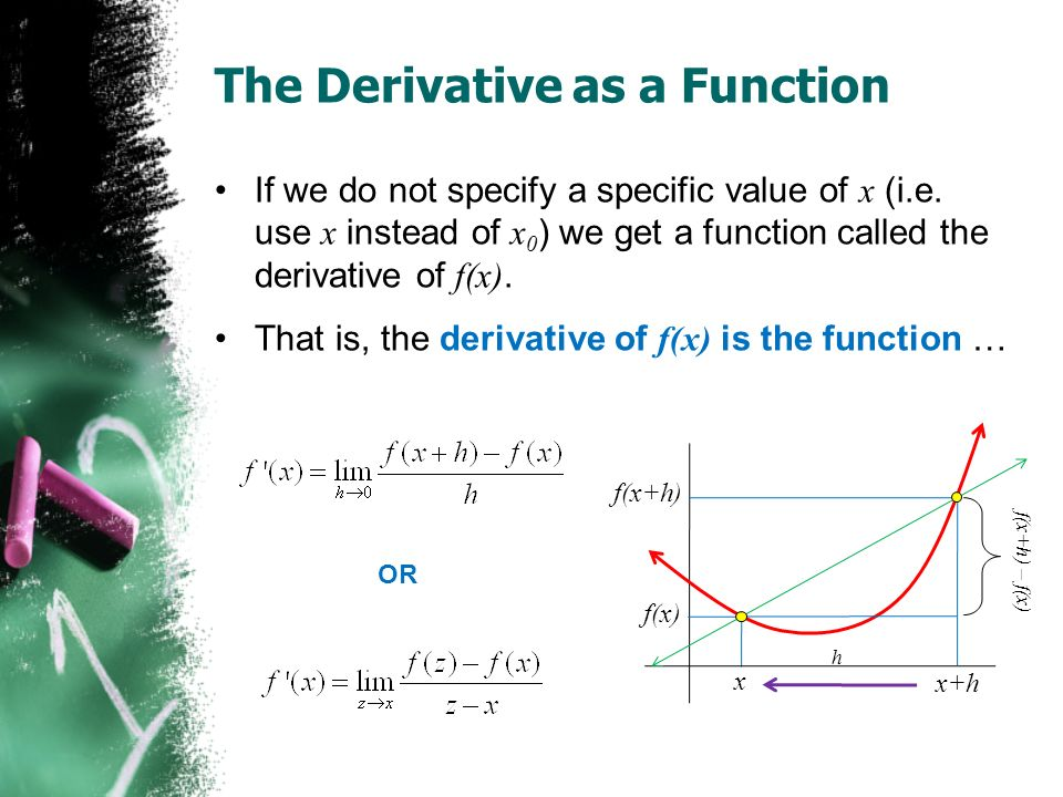The Derivative as a Function If we do not specify a specific value of x (i.e.