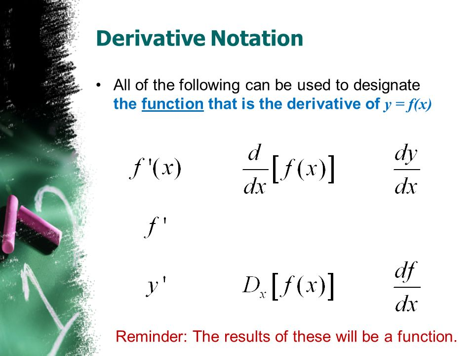 Derivative Notation All of the following can be used to designate the function that is the derivative of y = f(x) Reminder: The results of these will be a function.