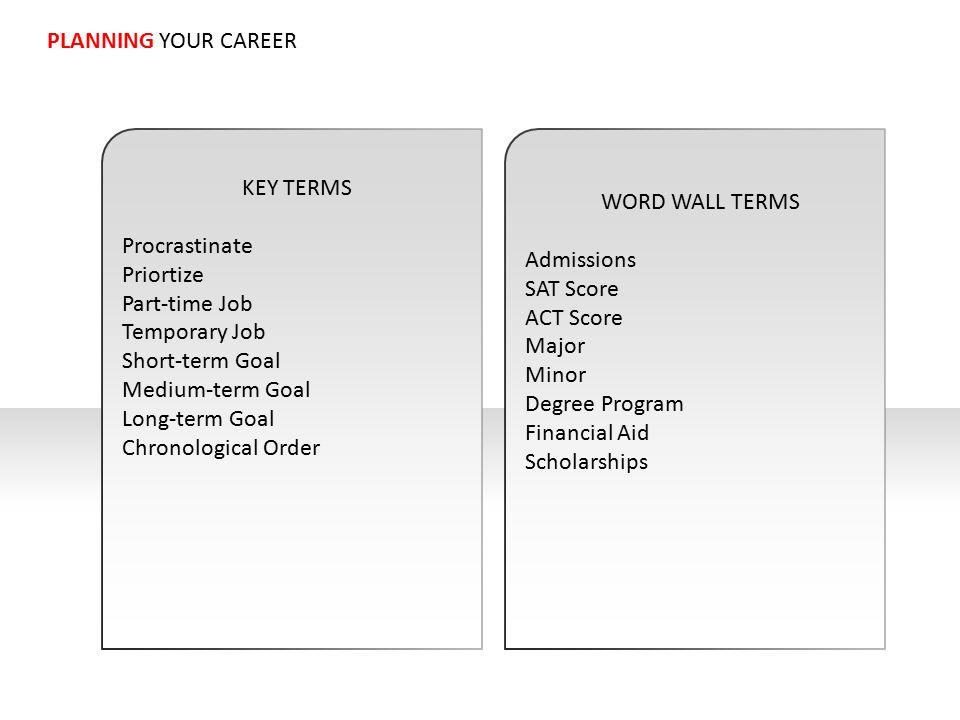 1 key terms procrastinate priortize part time job temporary job short term goal