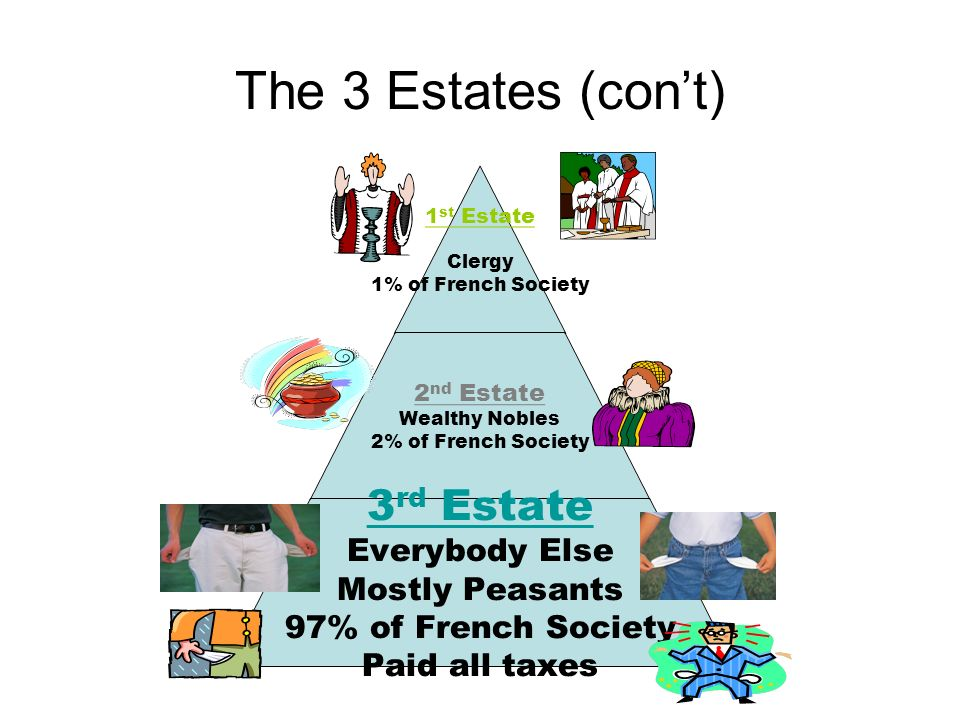 what is the 3rd estate