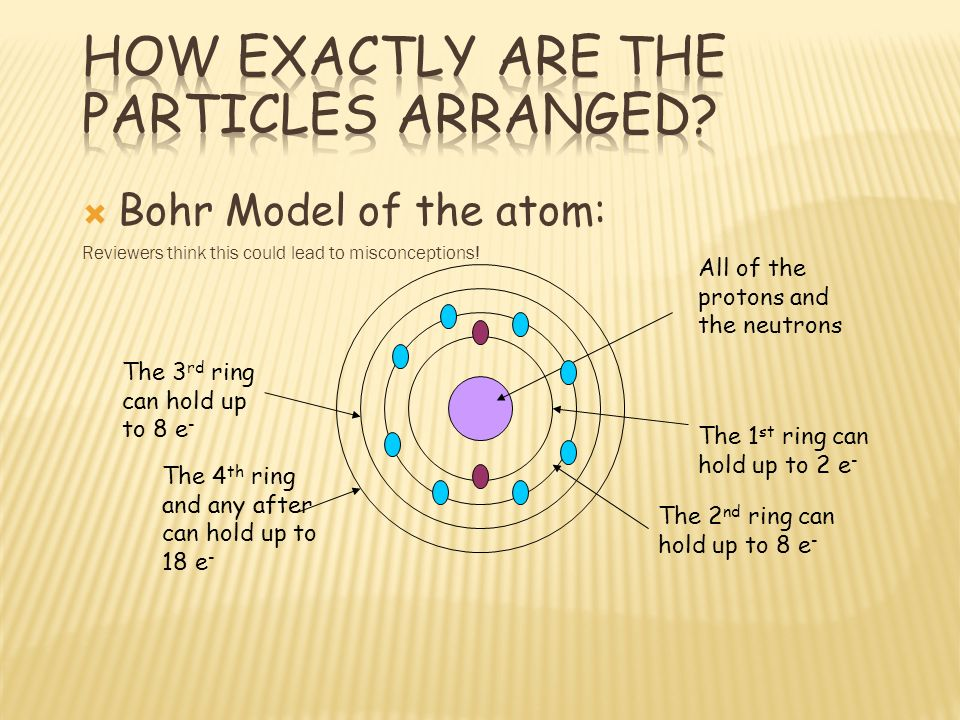 learning goal 3 discriminate between the relative size, charge Gold Protons Neutrons Electrons