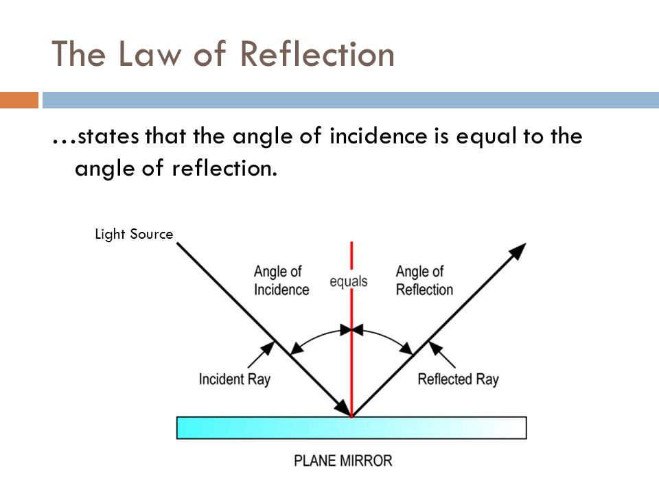 The Law of Reflection …states that the angle of incidence is equal to the angle of reflection.
