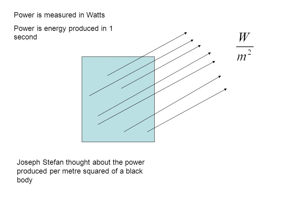 Power is measured in Watts Power is energy produced in 1 second Joseph Stefan thought about the power produced per metre squared of a black body