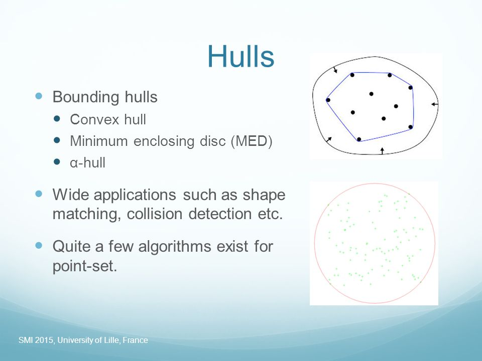 Algorithm for computing positive α-hull for a set of planar