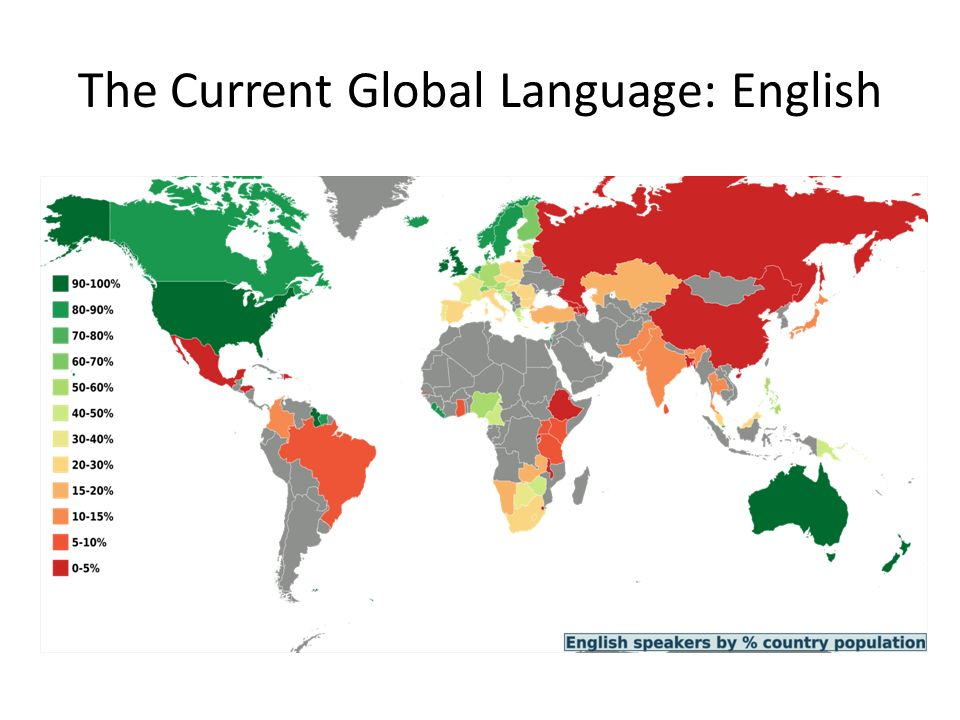 english has a global language