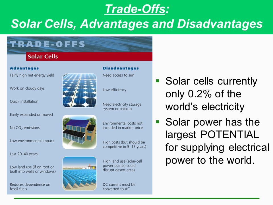 Energy Efficiency and Renewable Energy Chapter ppt download