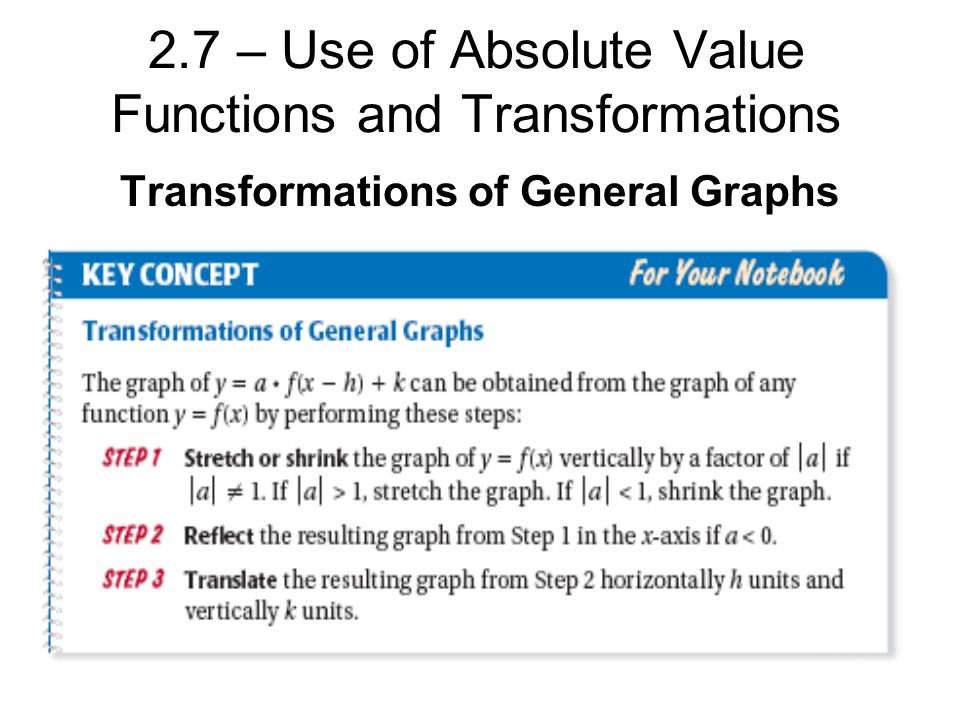 2.7 – Use of Absolute Value Functions and Transformations Transformations of General Graphs