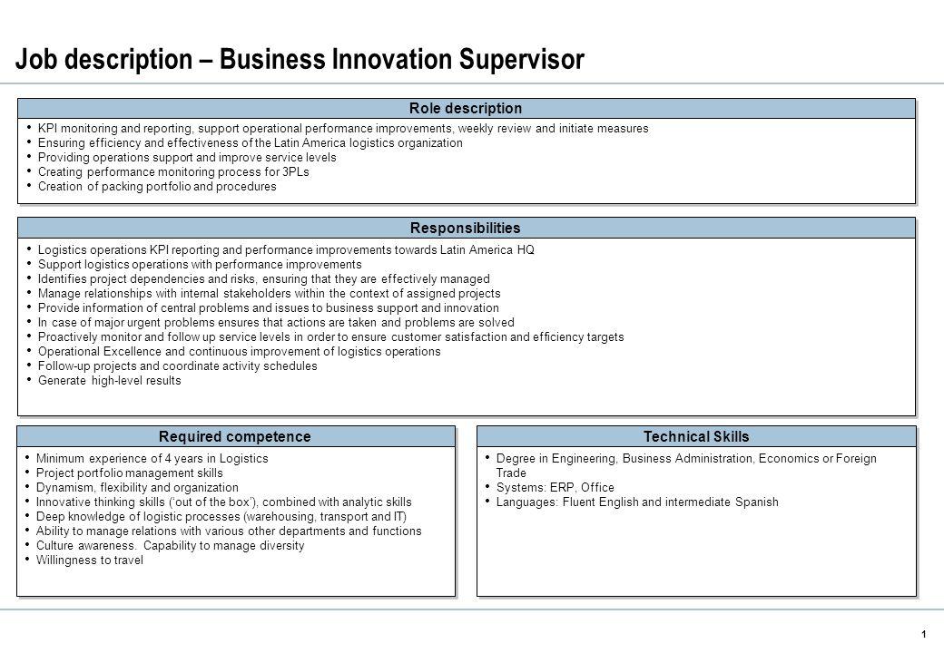 1 Job Description U2013 Business ...
