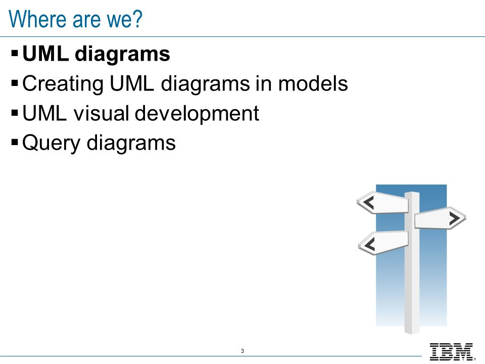 slide_3 ibm software group © 2007 ibm corporation module 3 creating uml
