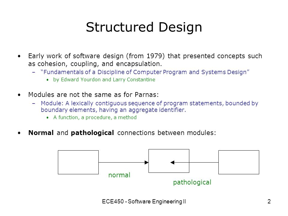 Ece450 Software Engineering Ii1 Ece450 Software Engineering Ii Today Key Principles Of Software Architecture And Design Ii Adapted From Dave Penny S Ppt Download