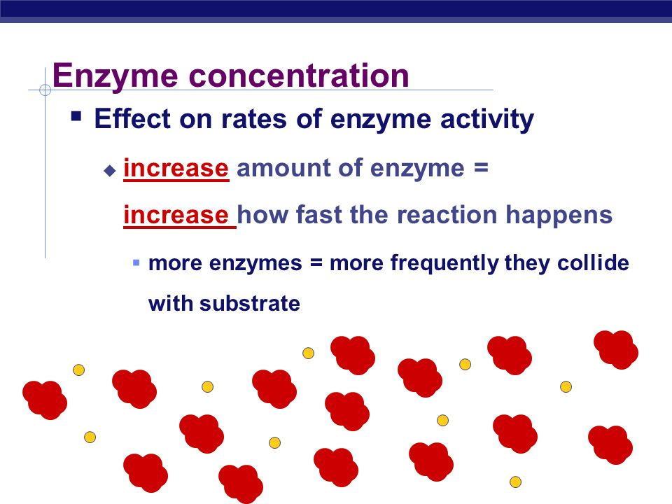 What affects enzyme action.