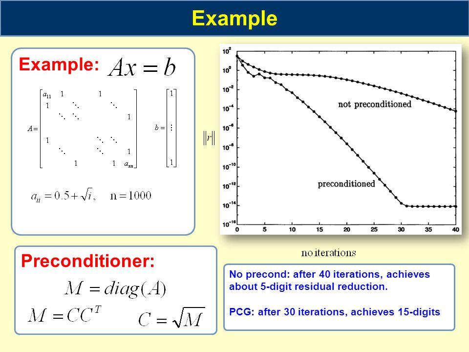 Consider Preconditioning – Basic Principles Basic Idea: is