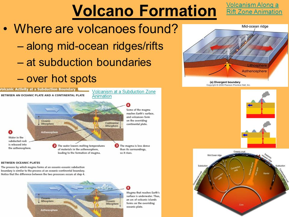 volcanoes chapter how & where volcanoes form sec. 1 what is a