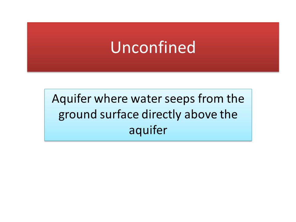 Unconfined Aquifer where water seeps from the ground surface directly above the aquifer