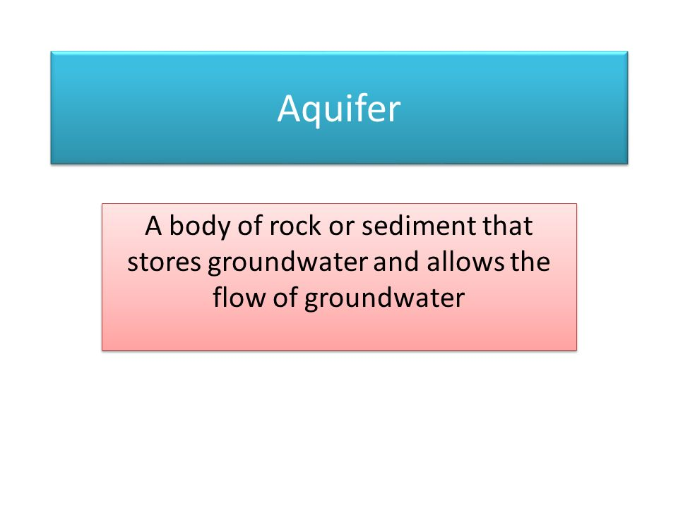 Aquifer A body of rock or sediment that stores groundwater and allows the flow of groundwater